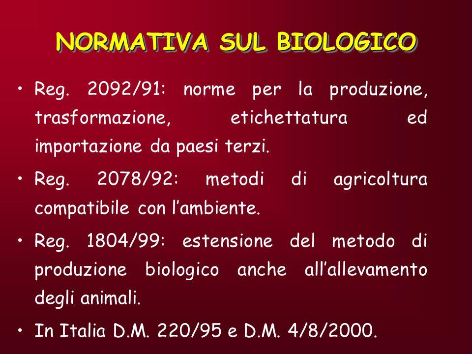 NORMATIVA SUL BIOLOGICO