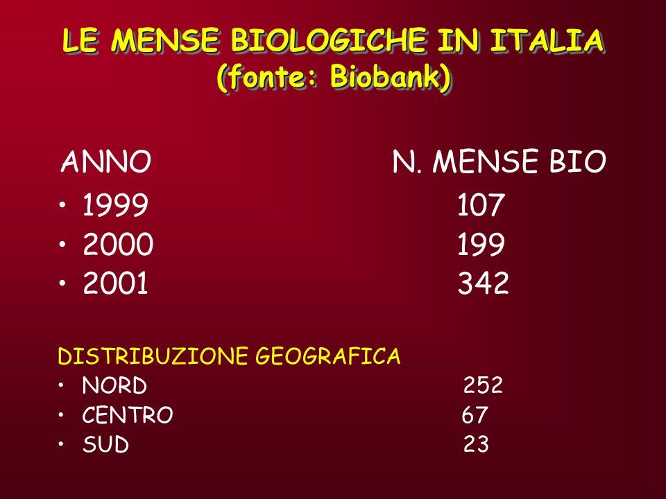 LE MENSE BIOLOGICHE IN ITALIA (fonte: Biobank)
