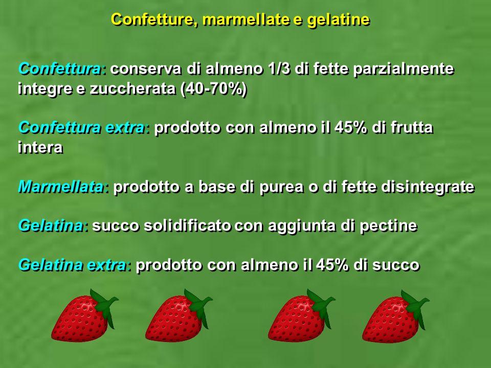 Confetture, marmellate e gelatine