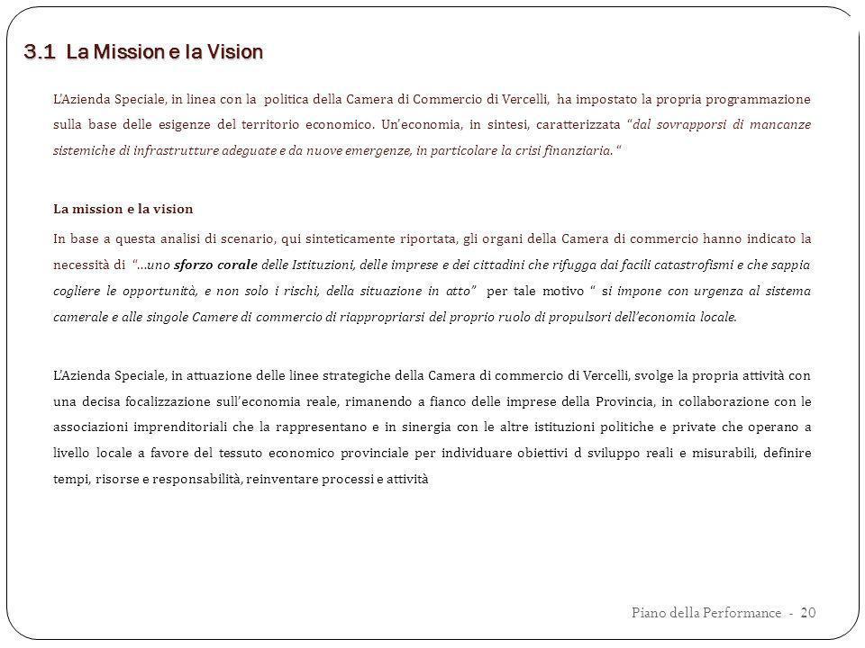 3.1 La Mission e la Vision Piano della Performance - 20