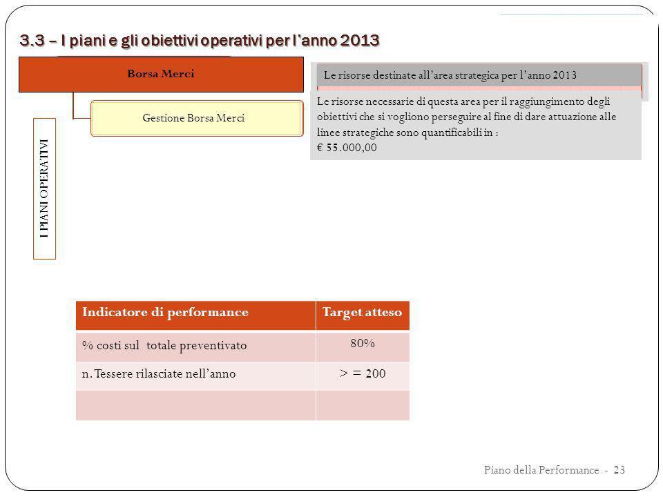 3.3 – I piani e gli obiettivi operativi per l'anno 2013