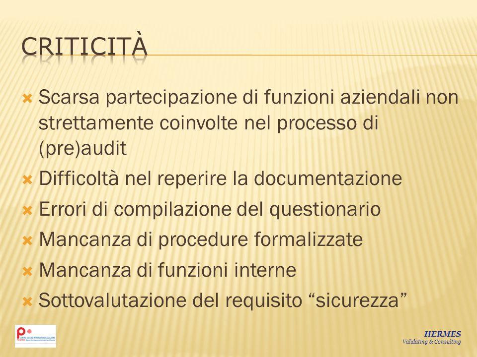 Criticità Scarsa partecipazione di funzioni aziendali non strettamente coinvolte nel processo di (pre)audit.