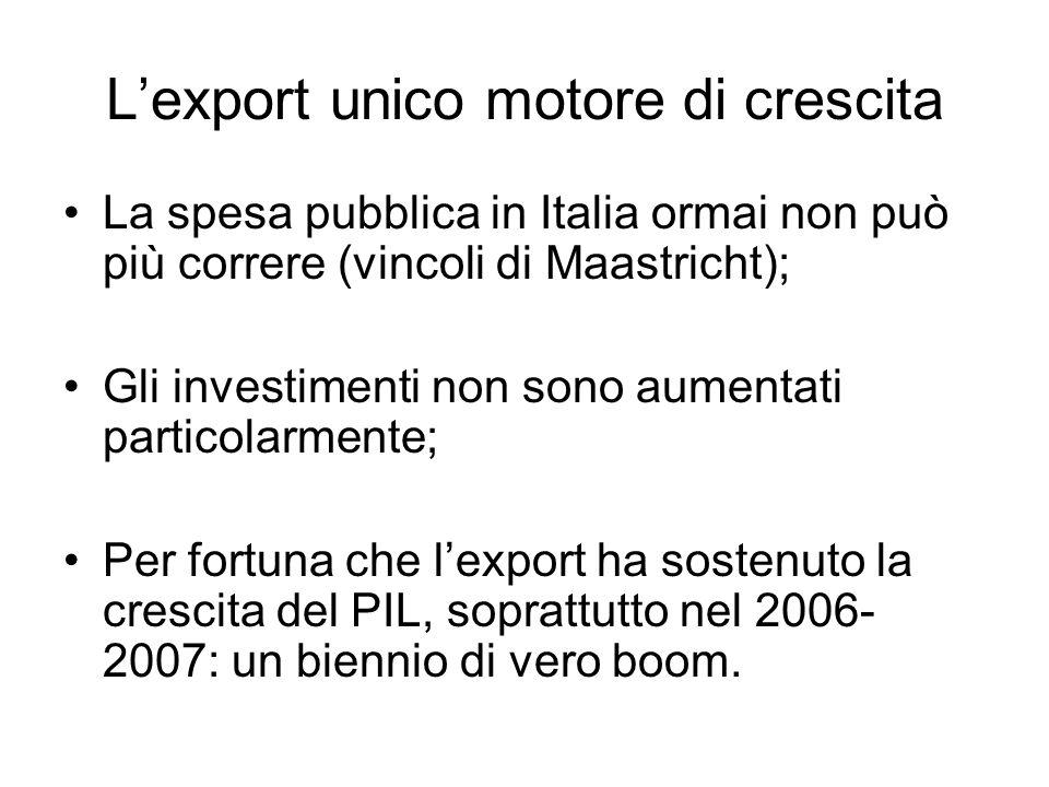 L'export unico motore di crescita