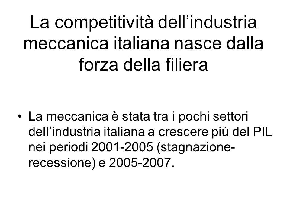 La competitività dell'industria meccanica italiana nasce dalla forza della filiera