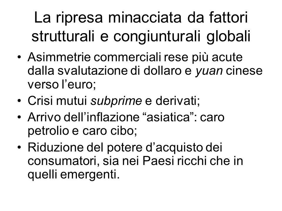 La ripresa minacciata da fattori strutturali e congiunturali globali