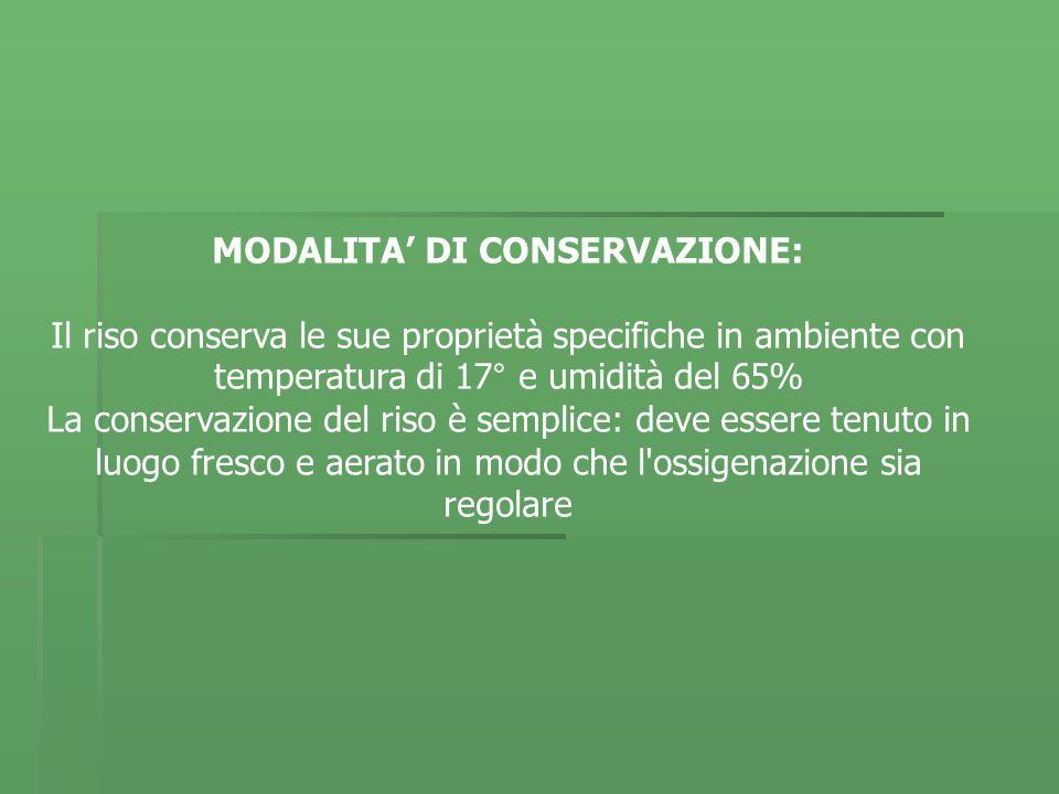 MODALITA' DI CONSERVAZIONE: