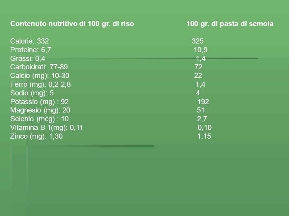 Contenuto nutritivo di 100 gr. di riso 100 gr. di pasta di semola