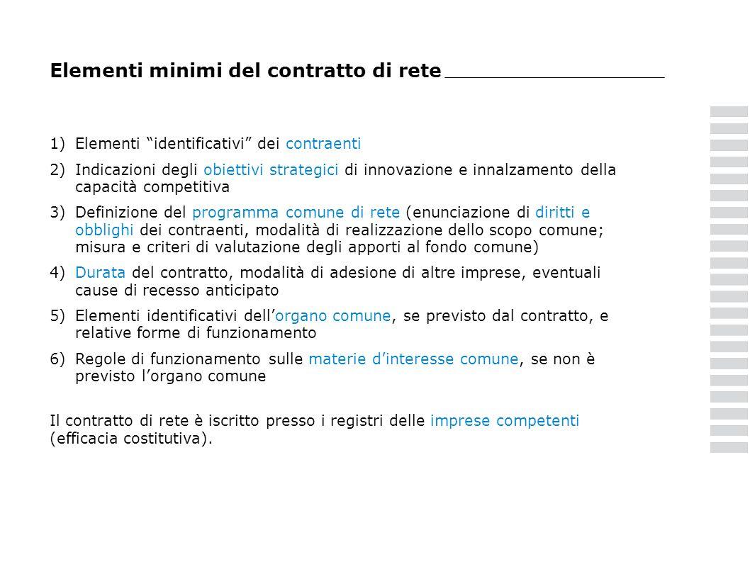 Elementi minimi del contratto di rete