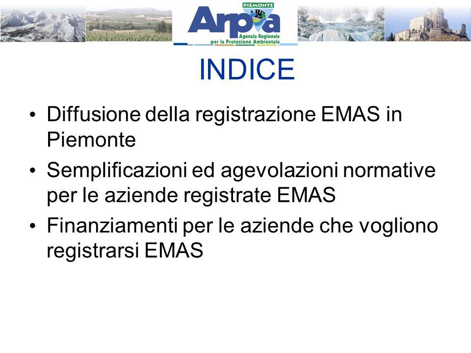 INDICE Diffusione della registrazione EMAS in Piemonte