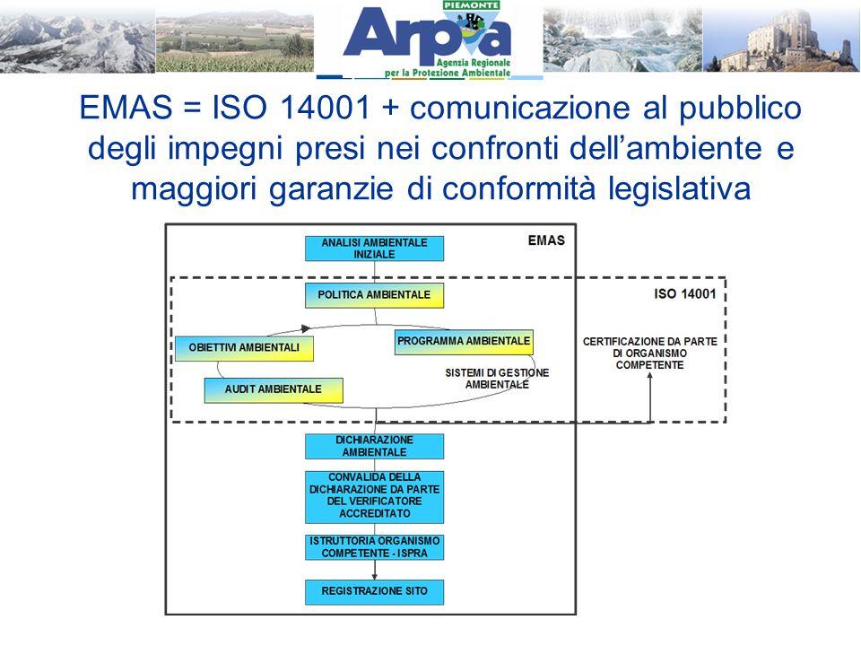 EMAS = ISO 14001 + comunicazione al pubblico degli impegni presi nei confronti dell'ambiente e maggiori garanzie di conformità legislativa