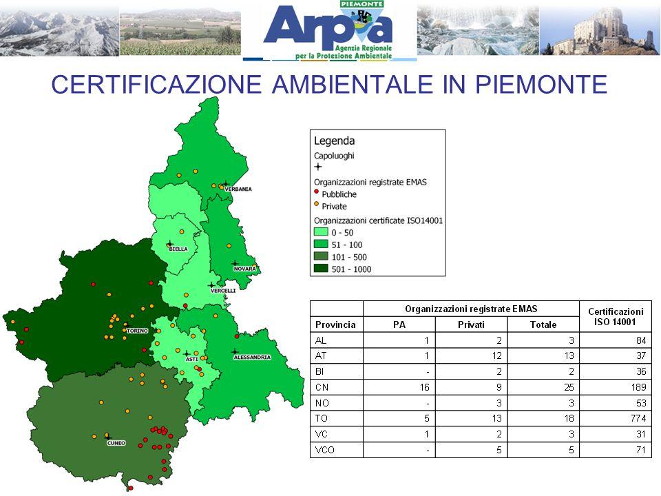 CERTIFICAZIONE AMBIENTALE IN PIEMONTE