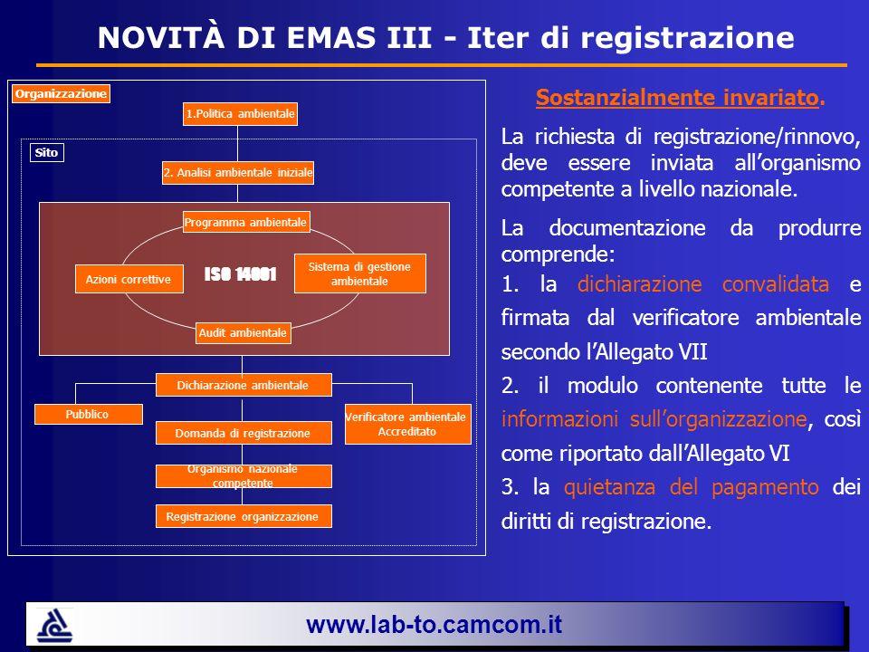 NOVITÀ DI EMAS III - Iter di registrazione