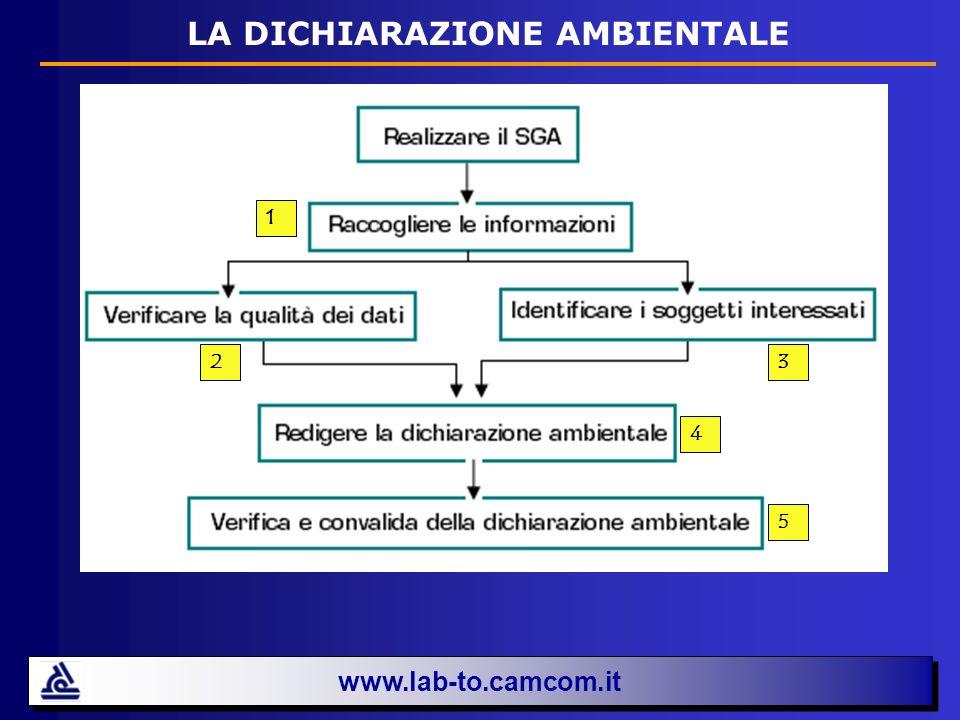 LA DICHIARAZIONE AMBIENTALE