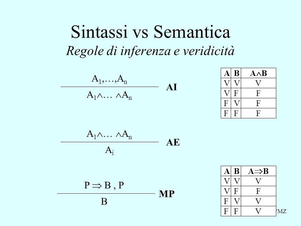 Sintassi vs Semantica Regole di inferenza e veridicità