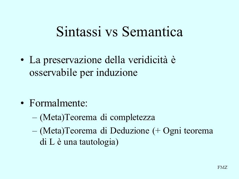 Sintassi vs Semantica La preservazione della veridicità è osservabile per induzione. Formalmente: (Meta)Teorema di completezza.