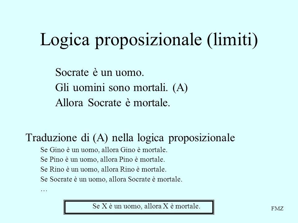 Logica proposizionale (limiti)