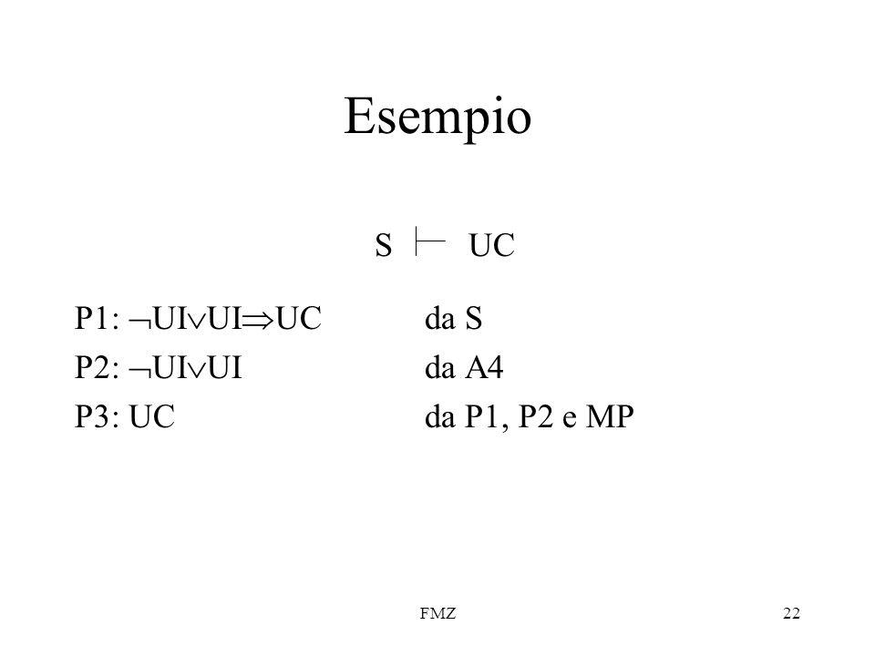 Esempio S UC P1: UIUIUC da S P2: UIUI da A4 P3: UC da P1, P2 e MP