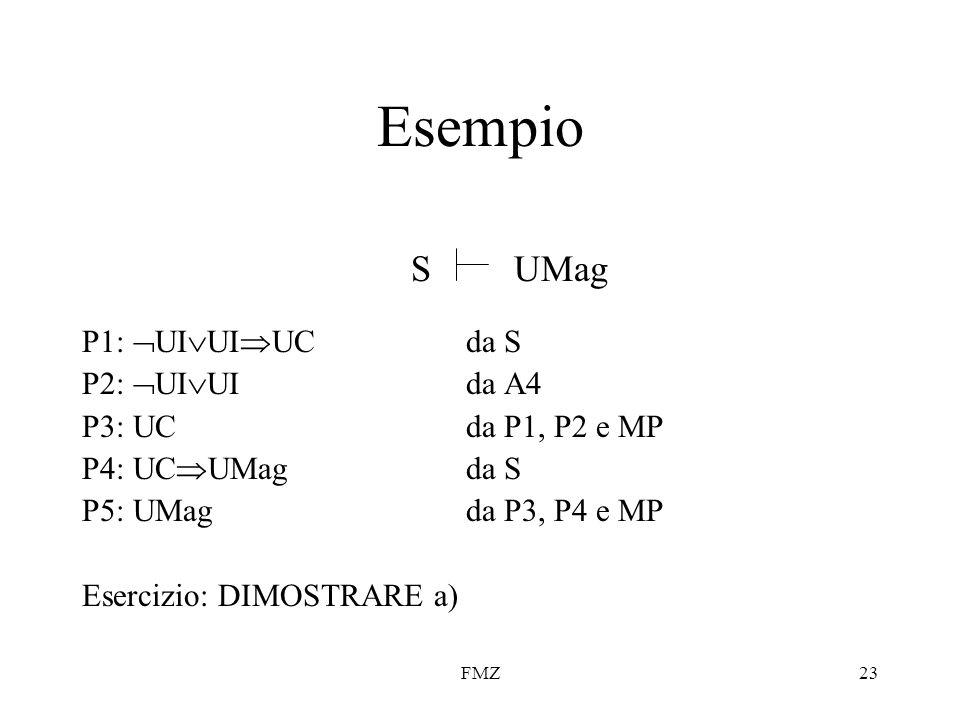 Esempio S UMag P1: UIUIUC da S P2: UIUI da A4