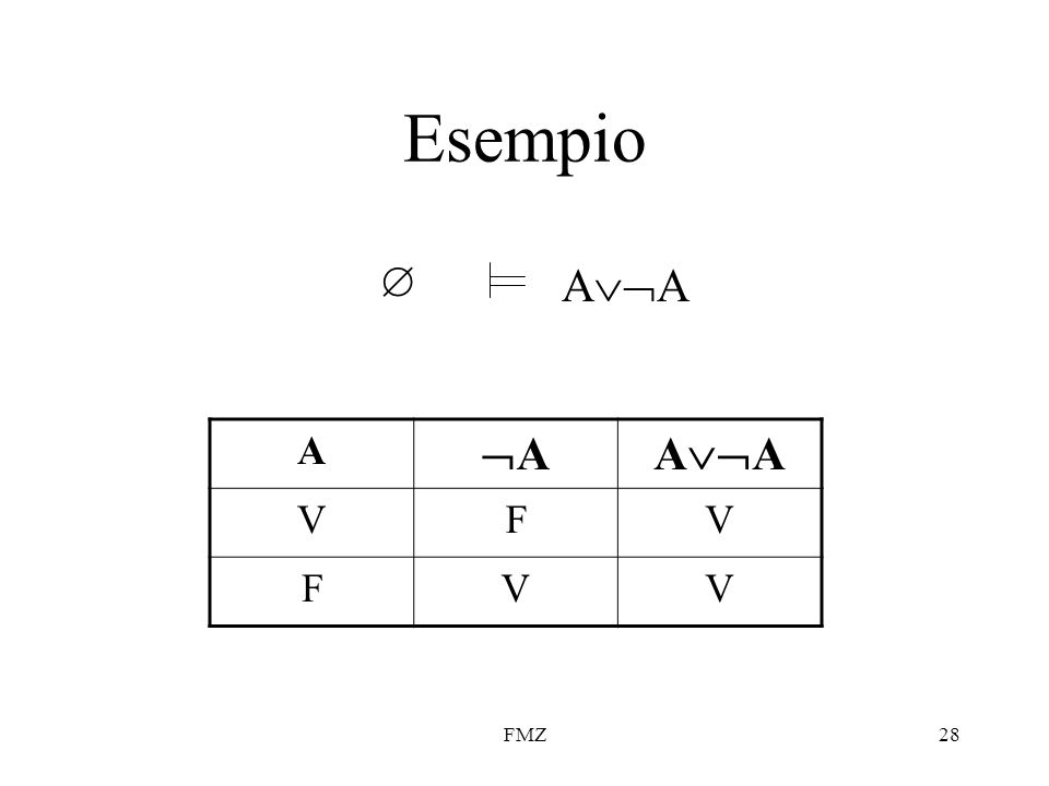 Esempio  AA A A AA V F FMZ