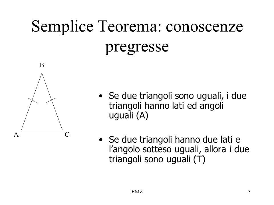Semplice Teorema: conoscenze pregresse