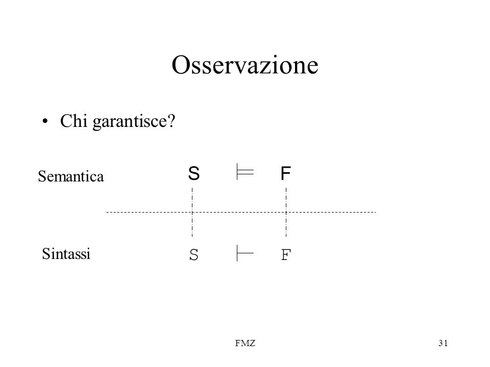 Osservazione Chi garantisce S F Semantica Sintassi S F FMZ