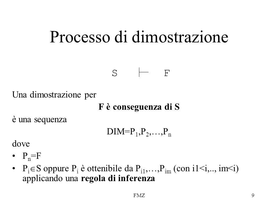 Processo di dimostrazione
