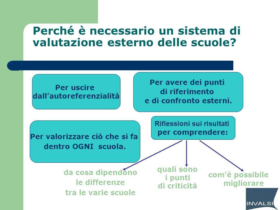 Perché è necessario un sistema di valutazione esterno delle scuole