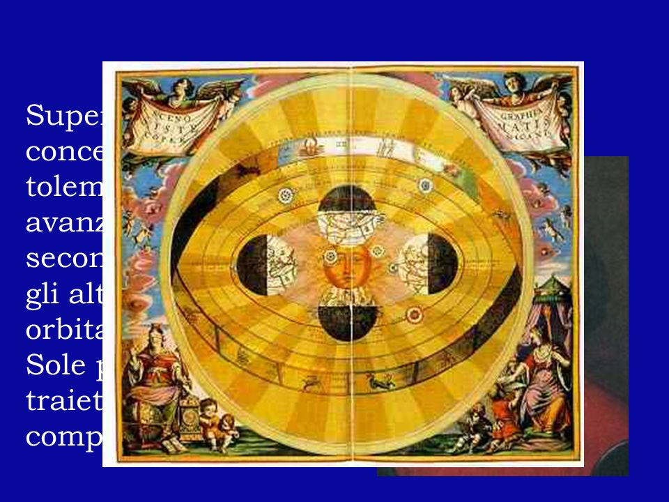 Superando le concezioni del sistema tolemaico, Copernico avanzò l ipotesi secondo cui la Terra e gli altri pianeti orbitano attorno al Sole percorrendo traiettorie circolari non complanari