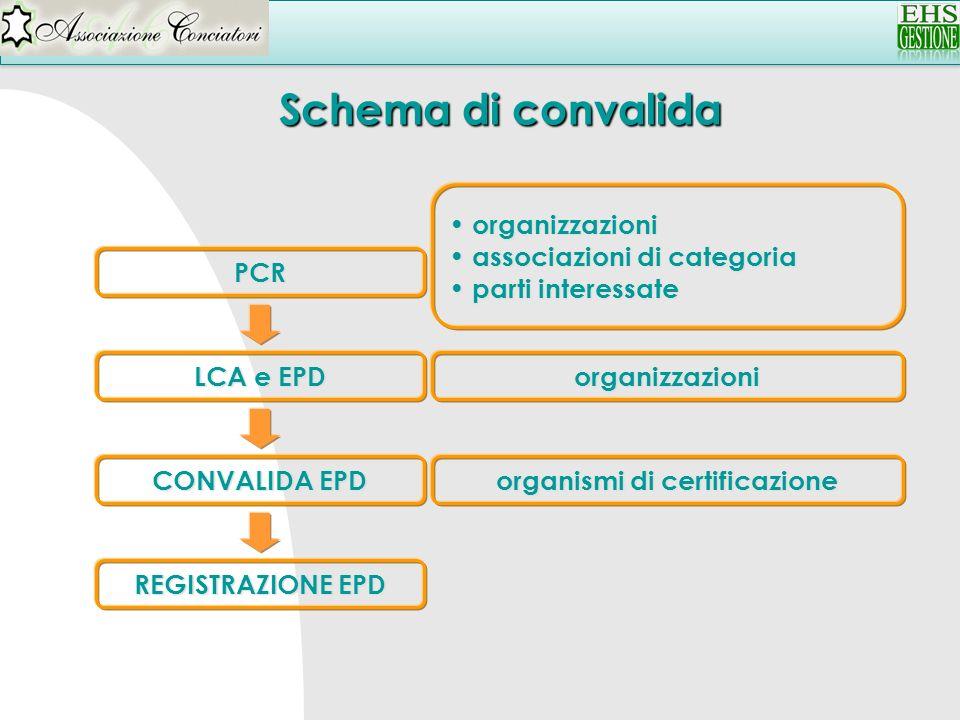 organismi di certificazione