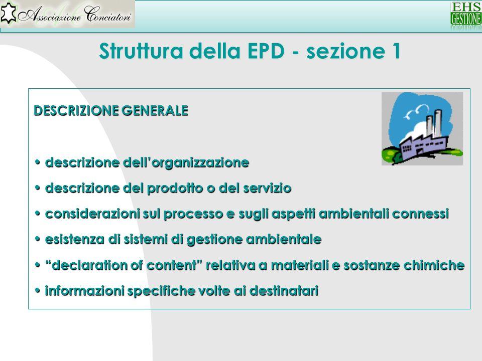 Struttura della EPD - sezione 1
