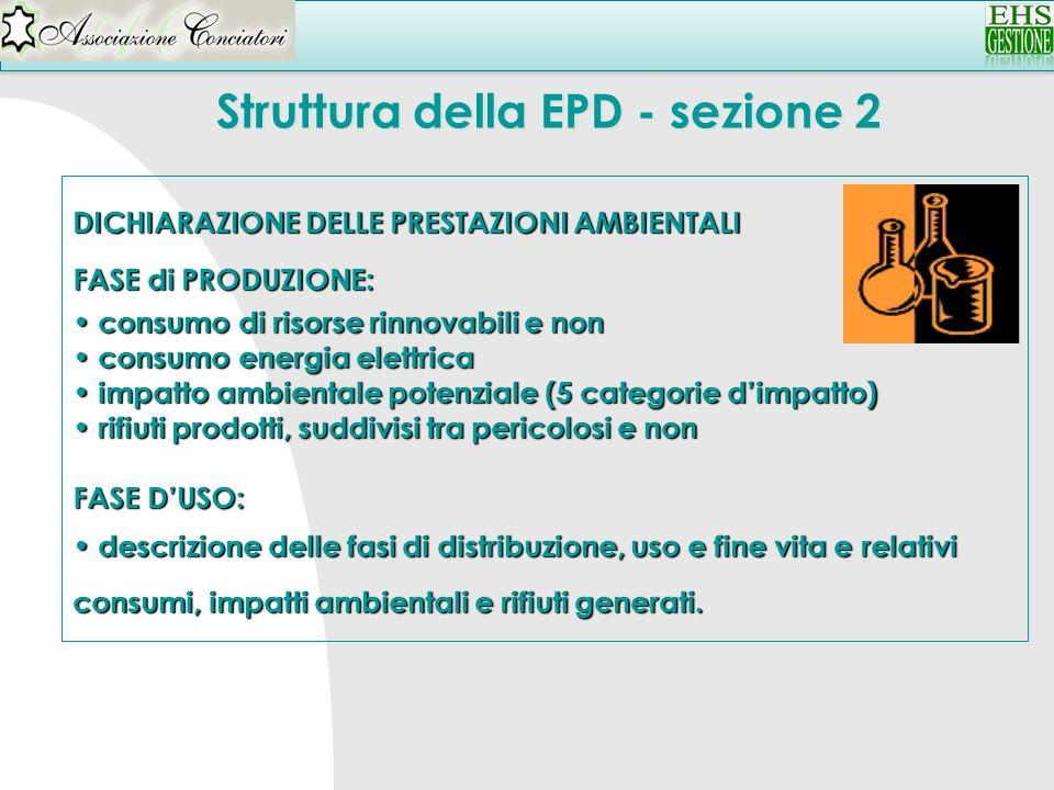 Struttura della EPD - sezione 2