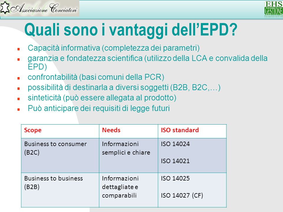 Quali sono i vantaggi dell'EPD