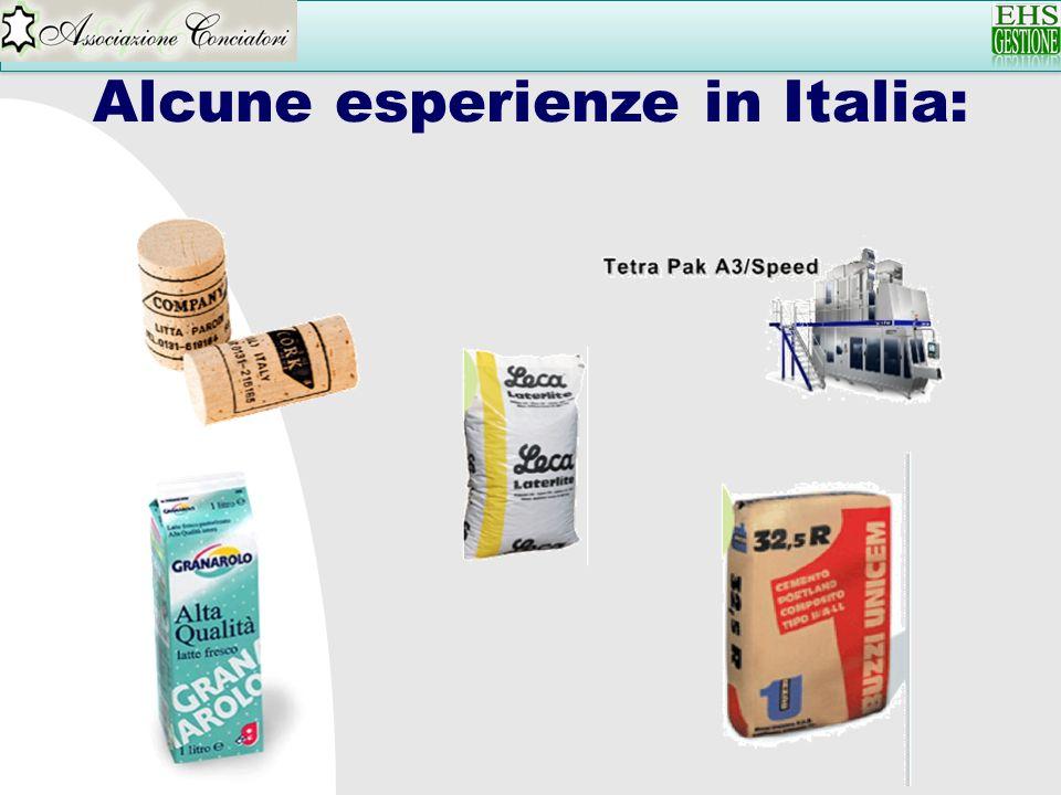 Alcune esperienze in Italia: