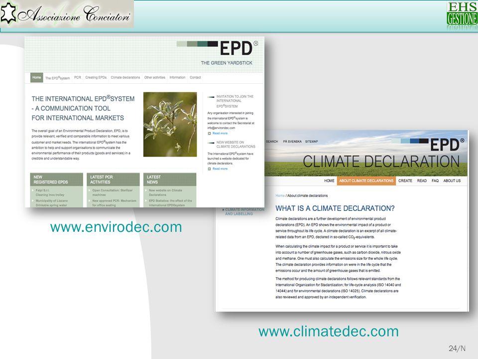 www.envirodec.com www.climatedec.com 24/N