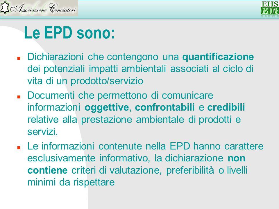 Le EPD sono: Dichiarazioni che contengono una quantificazione dei potenziali impatti ambientali associati al ciclo di vita di un prodotto/servizio.