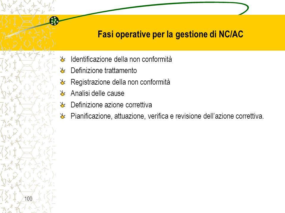 Fasi operative per la gestione di NC/AC