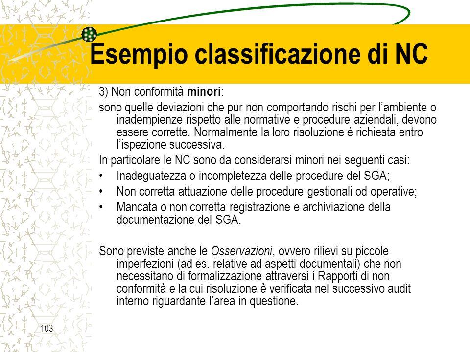 Esempio classificazione di NC