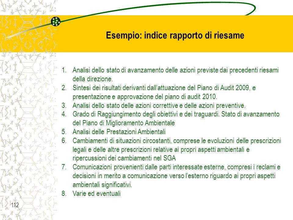Esempio: indice rapporto di riesame