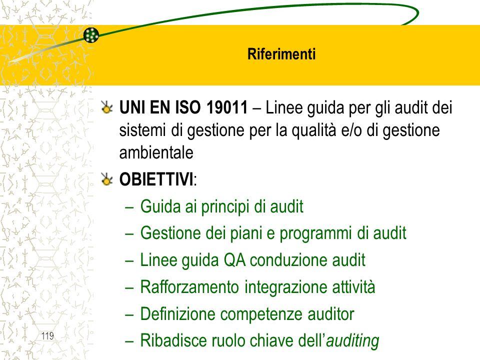 Guida ai principi di audit Gestione dei piani e programmi di audit