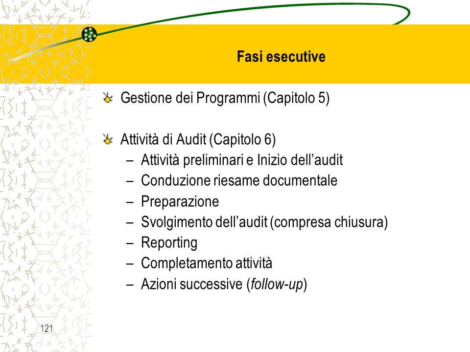Gestione dei Programmi (Capitolo 5) Attività di Audit (Capitolo 6)