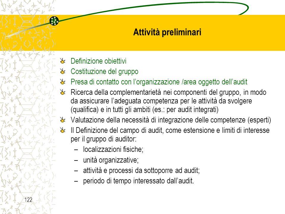 Attività preliminari Definizione obiettivi Costituzione del gruppo
