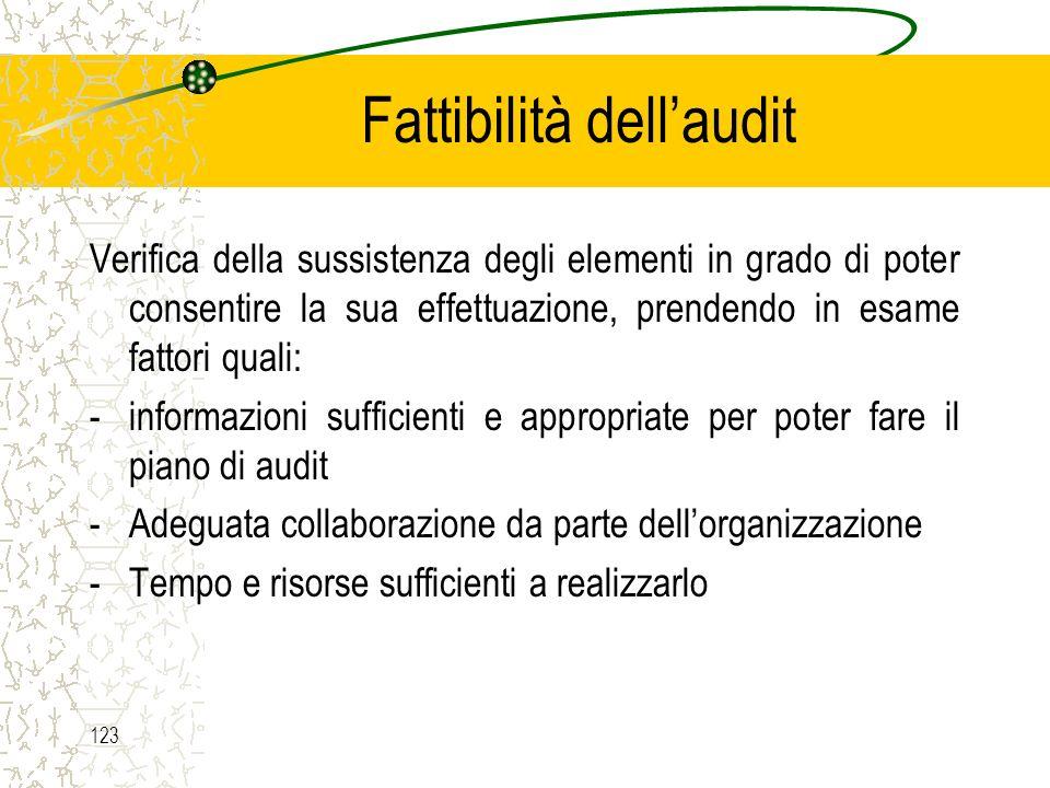 Fattibilità dell'audit