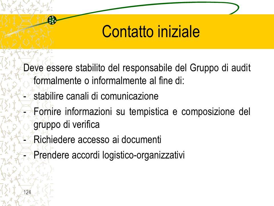 Contatto iniziale Deve essere stabilito del responsabile del Gruppo di audit formalmente o informalmente al fine di: