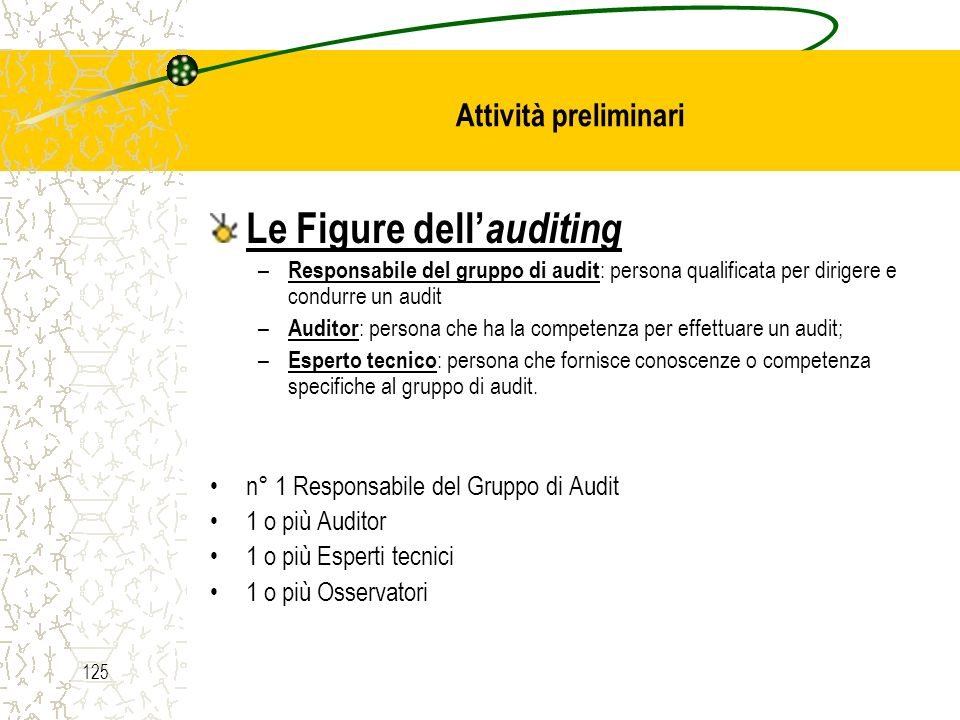 Le Figure dell'auditing