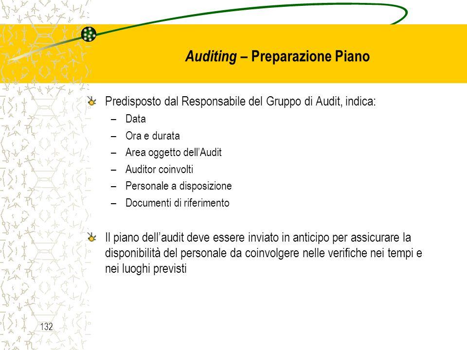 Auditing – Preparazione Piano