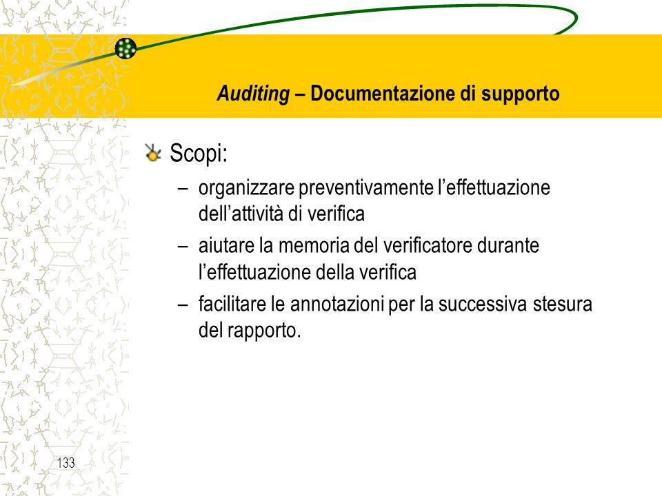 Auditing – Documentazione di supporto