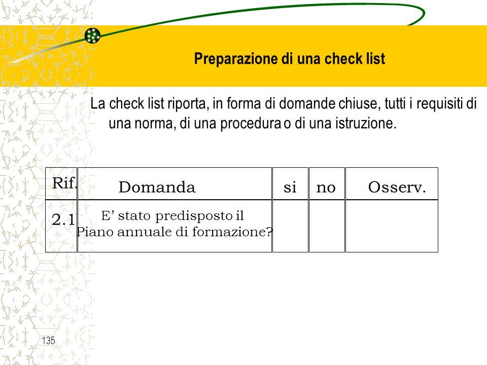 Preparazione di una check list