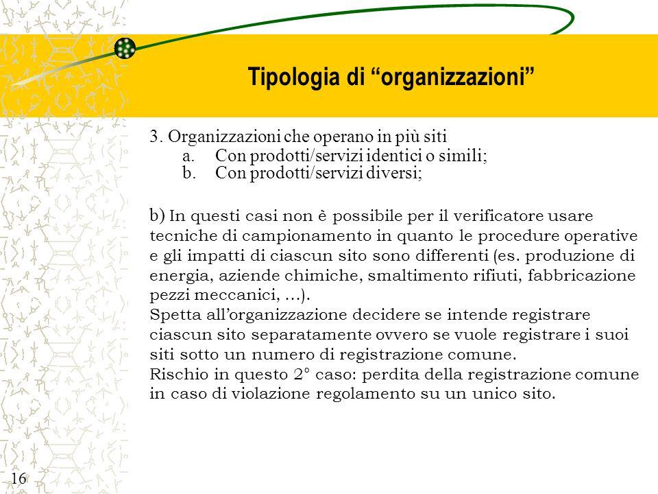 Tipologia di organizzazioni