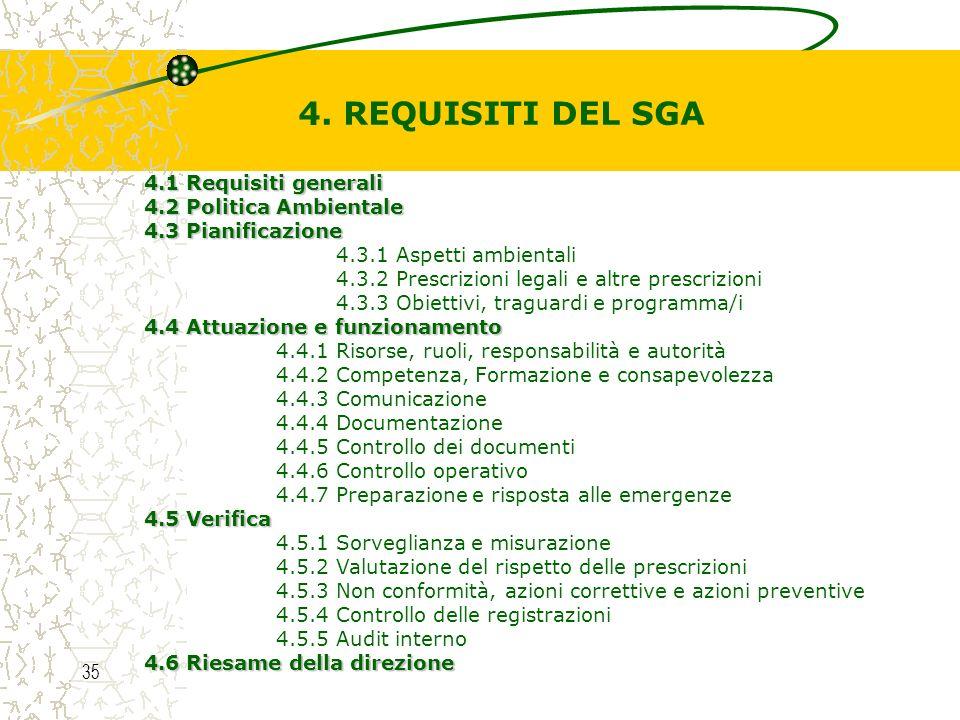 4. REQUISITI DEL SGA 4.1 Requisiti generali 4.2 Politica Ambientale
