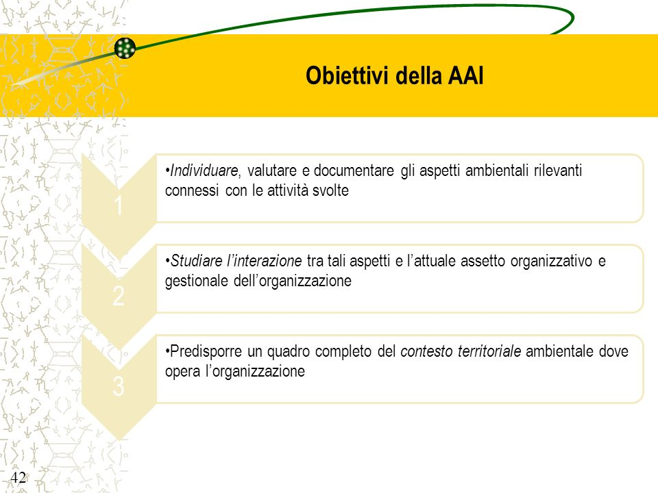 Obiettivi della AAI 1. Individuare, valutare e documentare gli aspetti ambientali rilevanti connessi con le attività svolte.